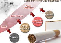 sigaretta che fa più male